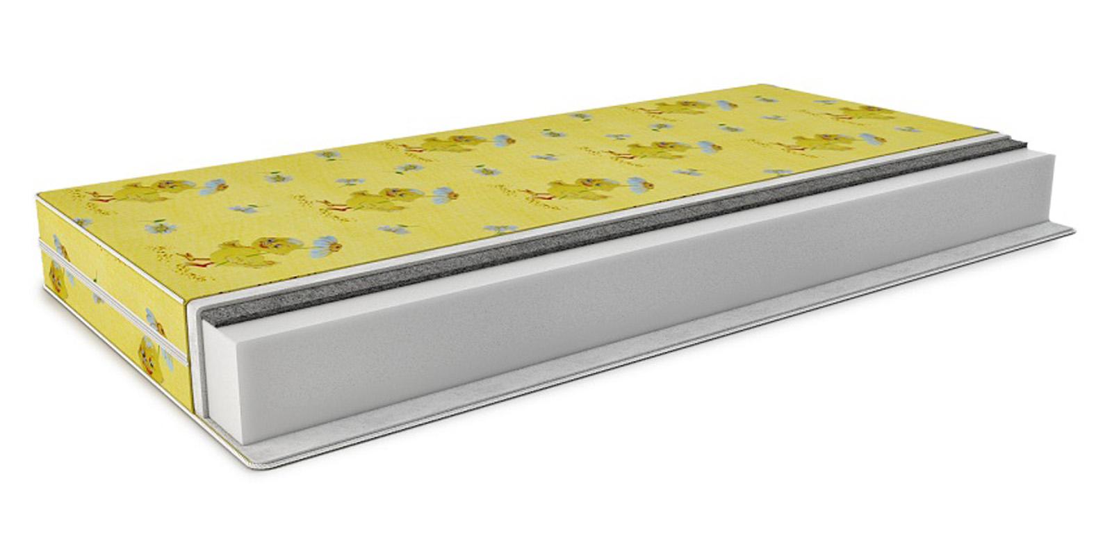 Двухъярусные кровати для взрослых от Homeme.ru