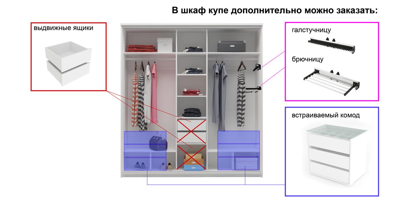 Шкаф-купе трехдверный Верона 223 см (белый/зеркало) от HomeMe.ru